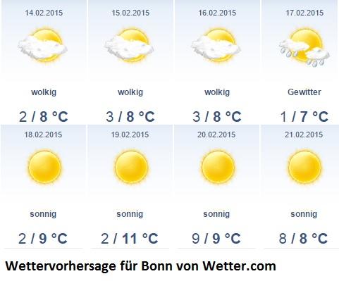 Wetter Februar 2015 vorhersage